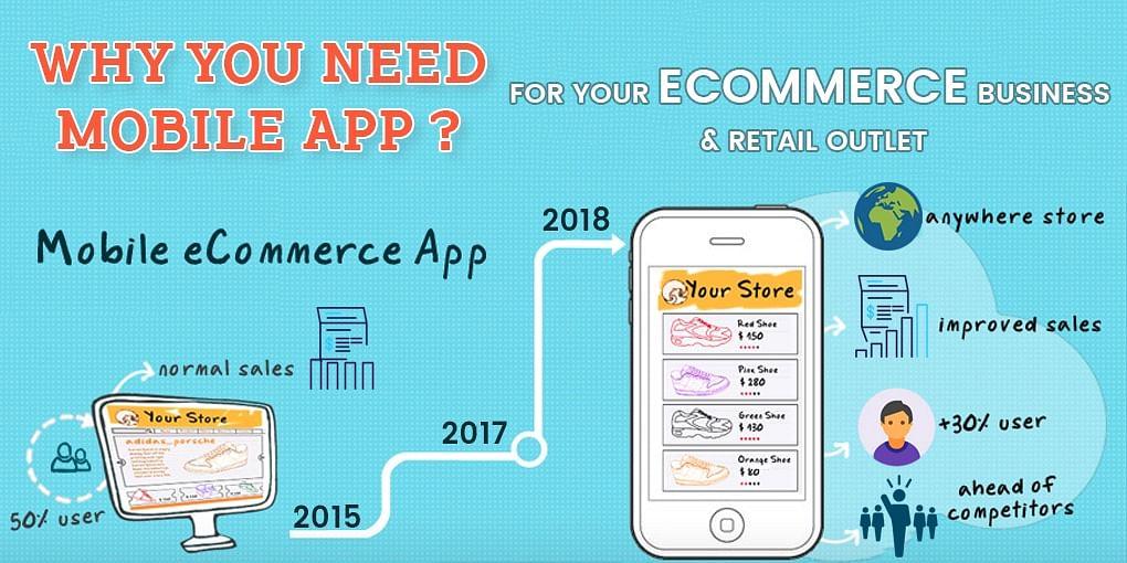 mobile app for ecommerce website
